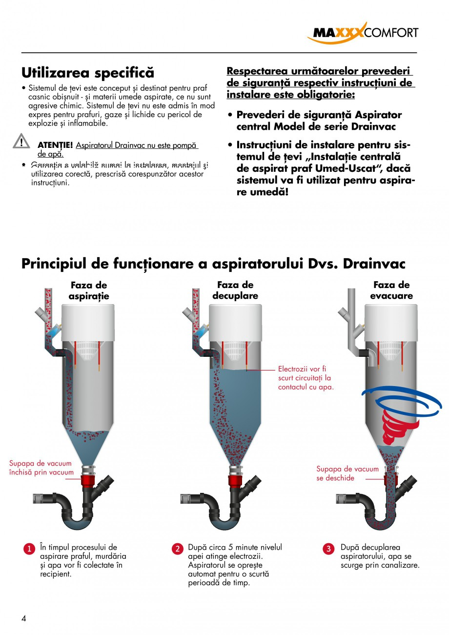 Pagina 4 - Aspirator central de praf rezidential DRAINVAC AUTOMATIK Instructiuni montaj, utilizare...