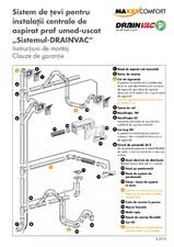 Sistem de tevi pentru instalatii centrale de aspirat praf umed-uscat DRAINVAC