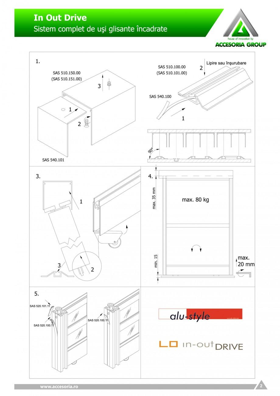 Pagina 2 - Usi glisante incadrate ACCESORIA GROUP IN-OUT Drive Instructiuni montaj, utilizare Romana...