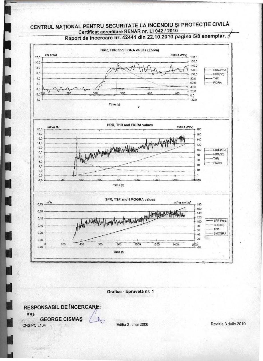 Pagina 5 - Produs pentru ignifugarea lemnului - Raport de incercare 42441 Magma International MAGMA ...