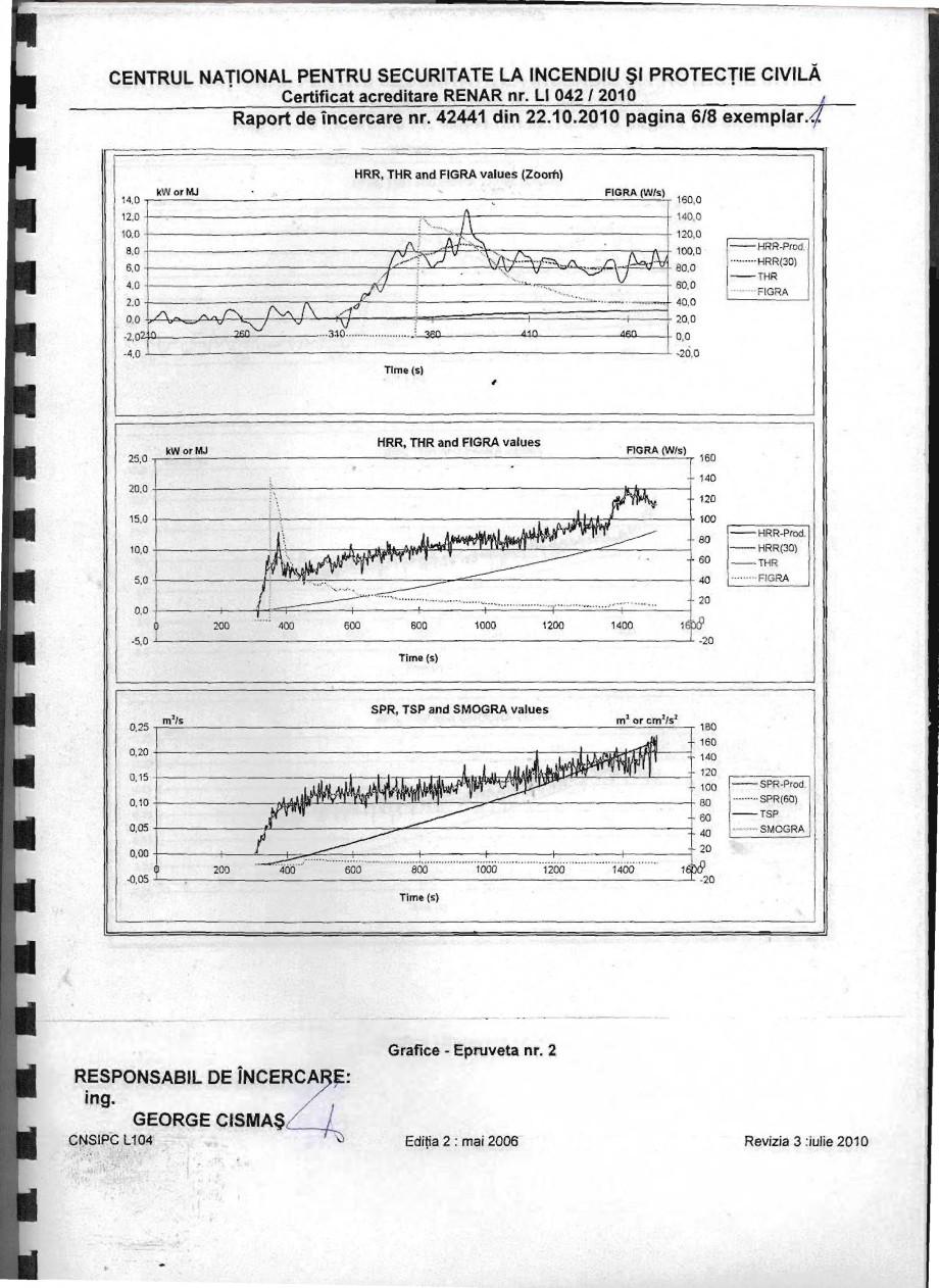Pagina 6 - Produs pentru ignifugarea lemnului - Raport de incercare 42441 Magma International MAGMA ...