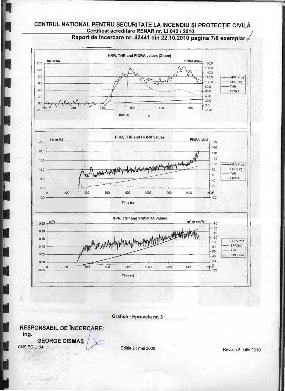 Pagina 7 - Produs pentru ignifugarea lemnului - Raport de incercare 42441 Magma International MAGMA ...