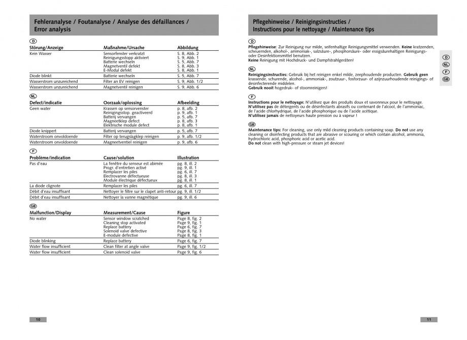 Pagina 6 - Baterie cu senzor electronic pentru lavoar SCHELL CELIS E Tip HD-K, CELIS E Tip HD-M ...