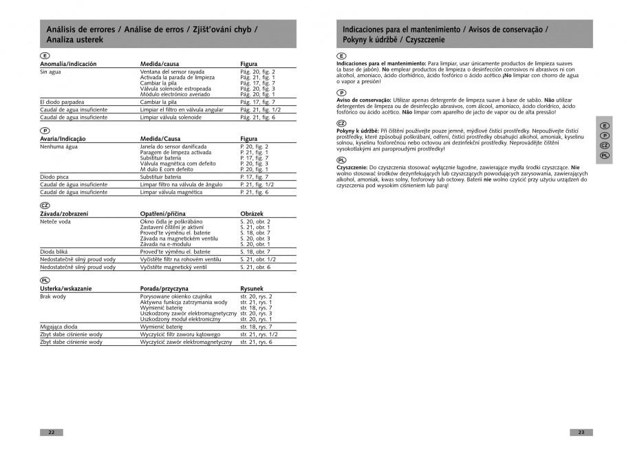 Pagina 12 - Baterie cu senzor electronic pentru lavoar SCHELL CELIS E Tip HD-K, CELIS E Tip HD-M ...