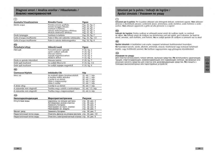 Pagina 18 - Baterie cu senzor electronic pentru lavoar SCHELL CELIS E Tip HD-K, CELIS E Tip HD-M ...