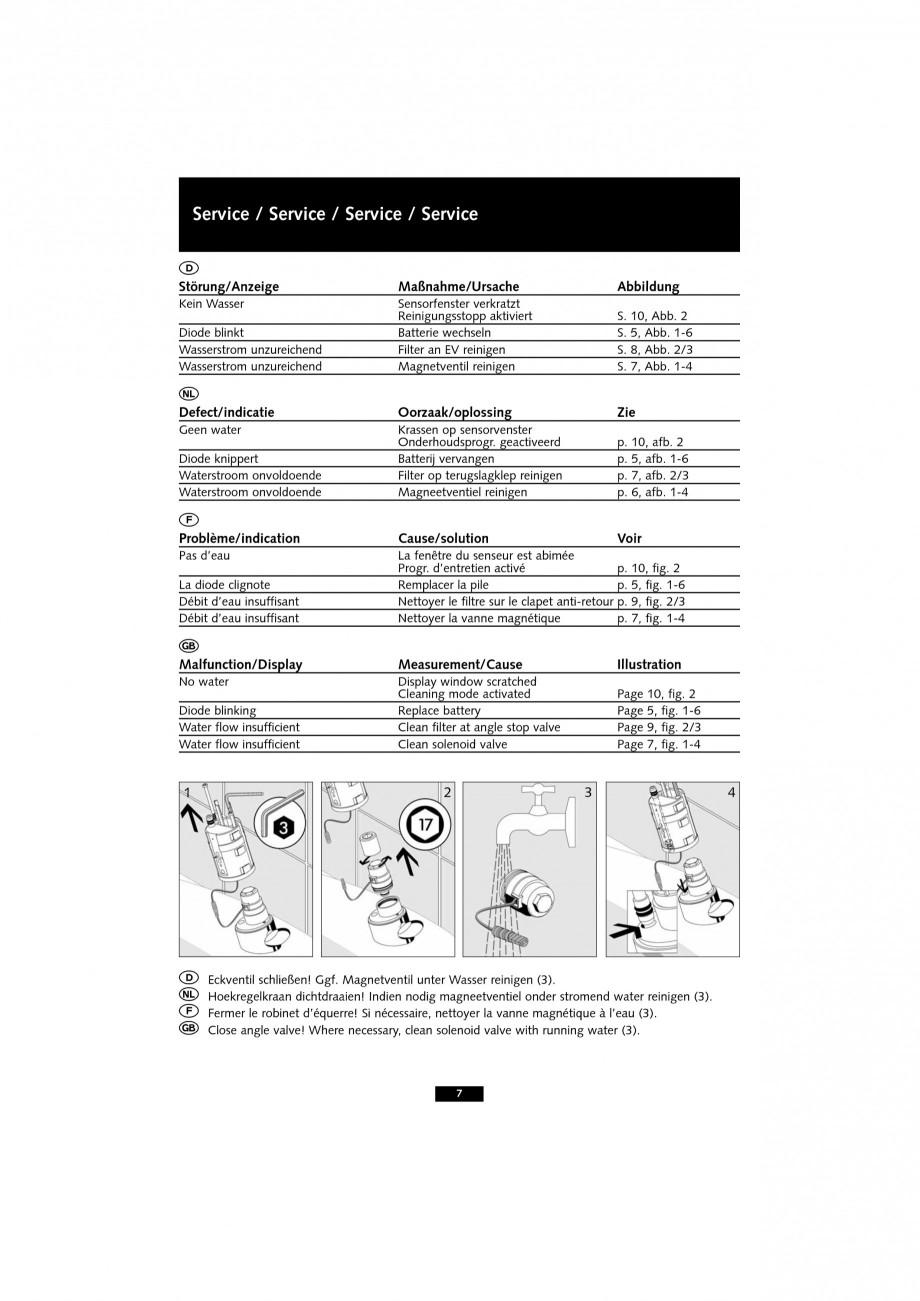 Pagina 7 - Baterie cu senzor electronic pentru lavoar SCHELL VENUS E Tip HD-K, VENUS E Tip HD-M,...
