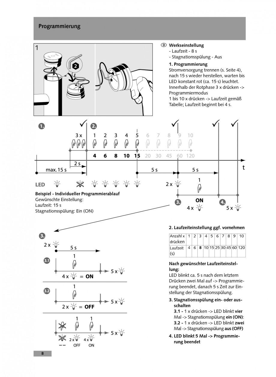 Pagina 8 - Baterie cu temporizare pentru lavoar SCHELL Instructiuni montaj, utilizare Engleza,...