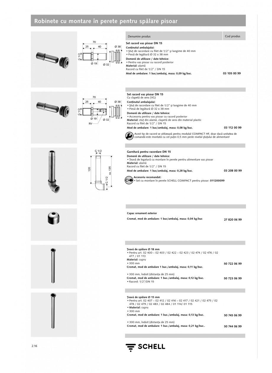 Pagina 1 - Caracteristici tehnice SCHELL Robinete cu montare in perete pentru spalare pisoar Fisa...