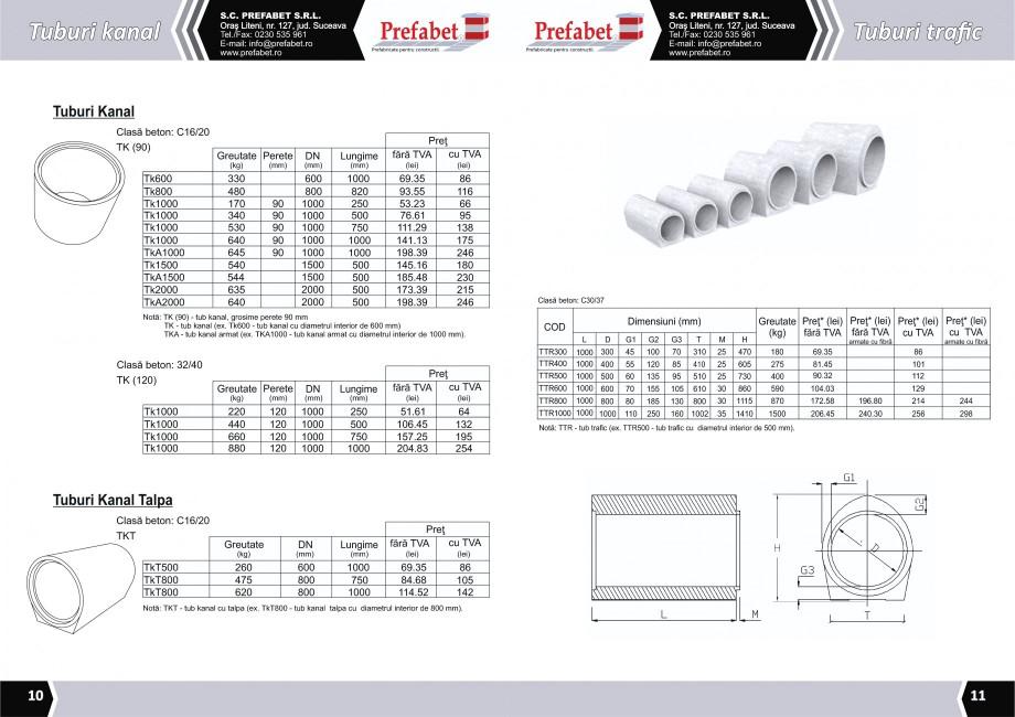 Pagina 7 - Prefabricate din beton pentru constructii Prefabet Spalat Catalog, brosura Romana