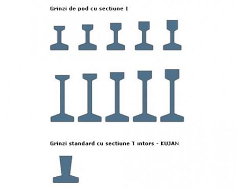 Sisteme complete din beton armat FERROBETON - Poza 6