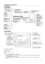 Sistem de automatizare pompe de caldura TERMOSOLARE
