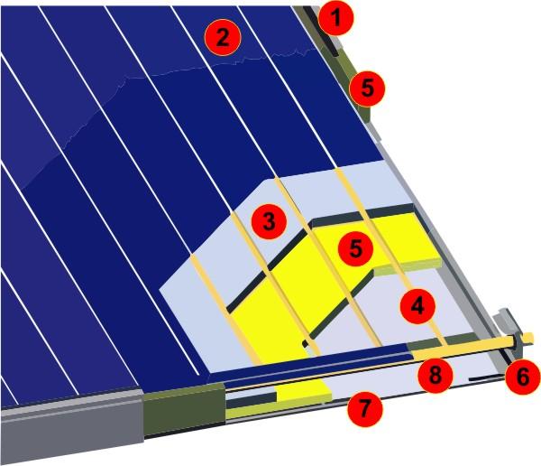 Panouri solare plane EVO THERMOSTAHL - Poza 1