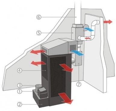 Generator de aer cald cu functionare pe ulei uzat TRM Plus THERMOSTAHL - Poza 4