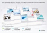 Seturi extinse de unelte, fluxuri de lucru automatizate si conexiune cu platforma cloud Autodesk 360 AUTODESK