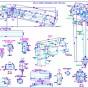 Linia de insacuire, paletizare si expeditie ciment, Lafarge-Romcim Hoghiz - Feb - Sept. 2003 CERENG CONSULT - Poza 5