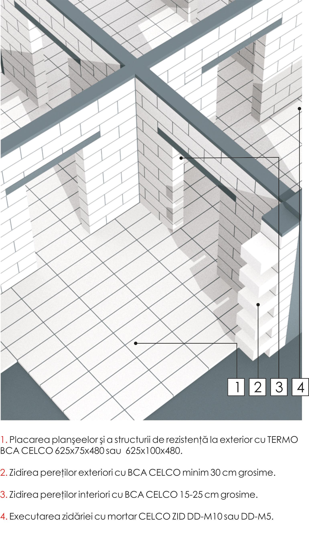 BCA - beton celular autoclavizat CELCO - Poza 8