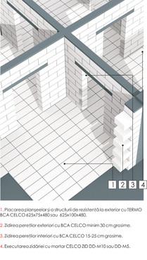 Prezentare produs BCA - beton celular autoclavizat CELCO - Poza 8