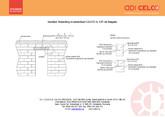 Instalare buiandrug termoizolant CELCO de 125 cm lungime CELCO