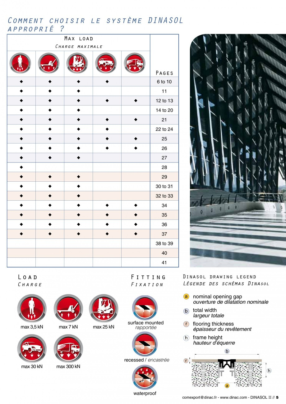 Pagina 7 - Profile de dilatatie pentru pereti, pardoseli  Catalog, brosura Engleza, Franceza s...
