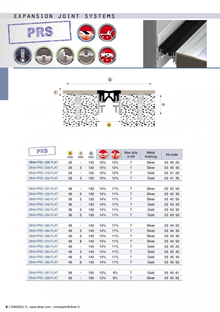 Pagina 8 - Profile de dilatatie pentru pereti, pardoseli  Catalog, brosura Engleza, Franceza inium...