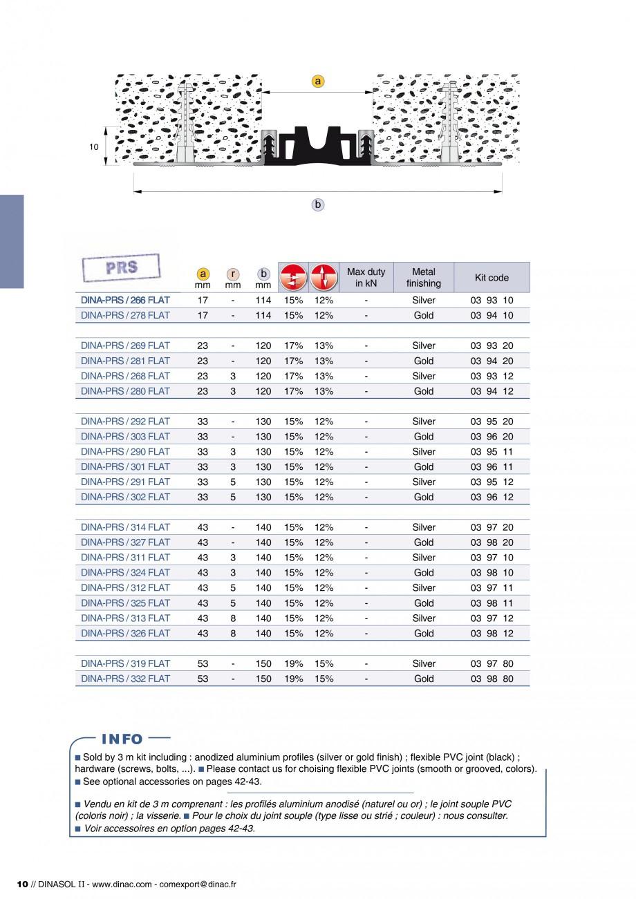 Pagina 12 - Profile de dilatatie pentru pereti, pardoseli  Catalog, brosura Engleza, Franceza 32%...