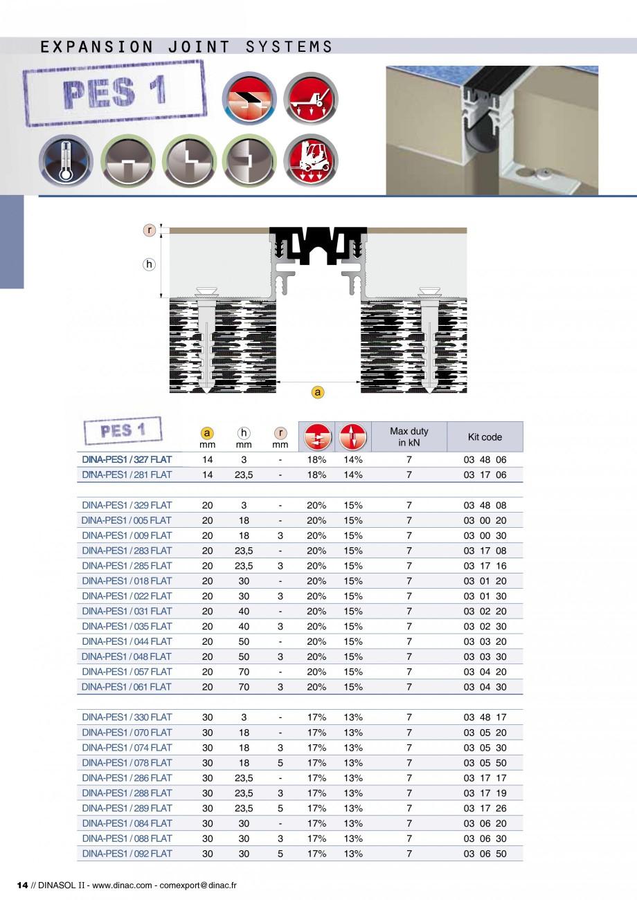 Pagina 16 - Profile de dilatatie pentru pereti, pardoseli  Catalog, brosura Engleza, Franceza 7 FLAt...
