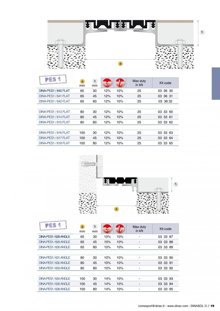 Pagina 21 - Profile de dilatatie pentru pereti, pardoseli  Catalog, brosura Engleza, Franceza FLAt...