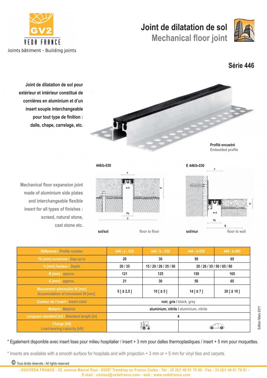 Pagina 1 - Profile de dilatatie metalice cu insertie flexibila pentru pardoseli VEDA Floor expansion...