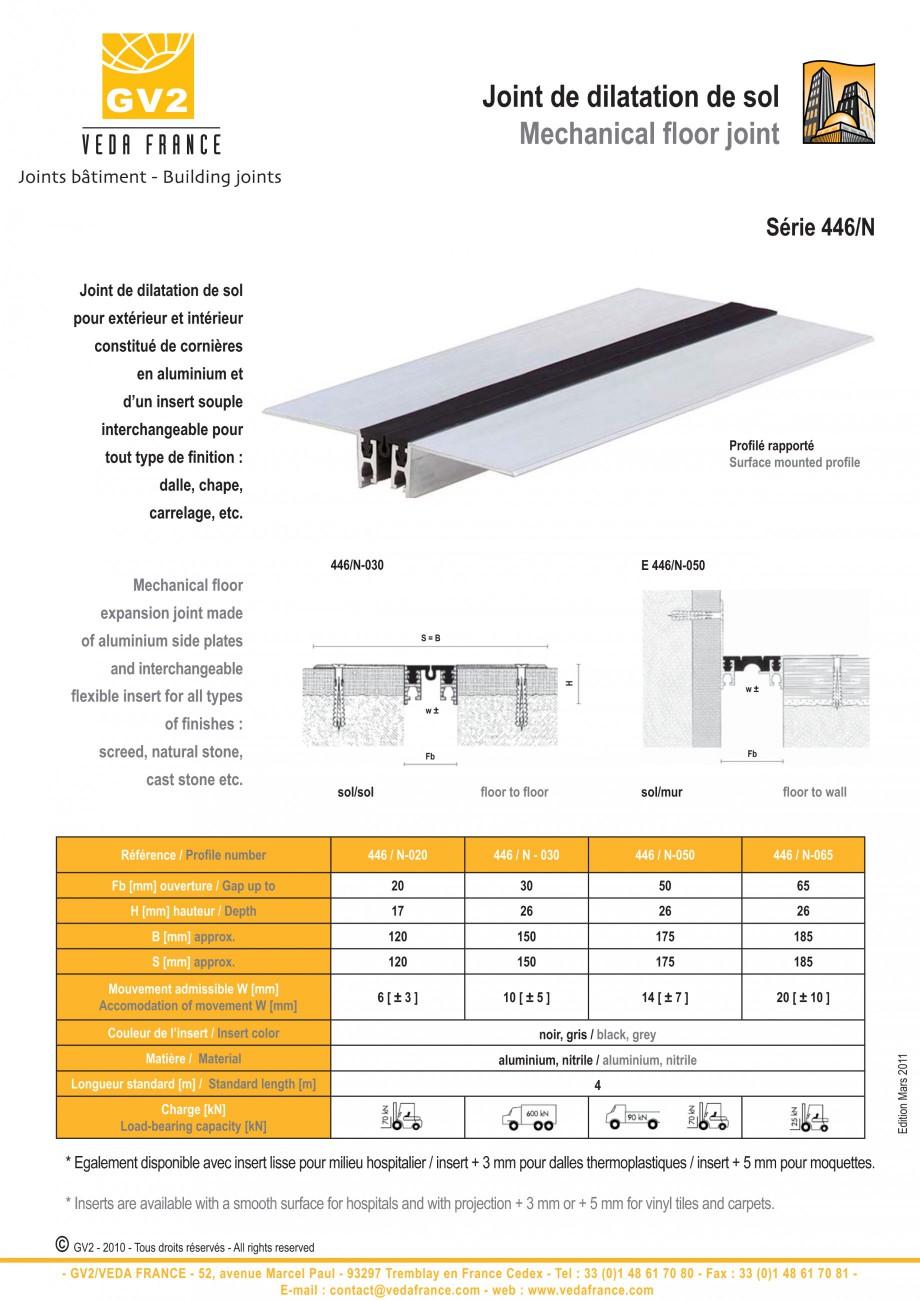 Pagina 2 - Profile de dilatatie metalice cu insertie flexibila pentru pardoseli VEDA Floor expansion...