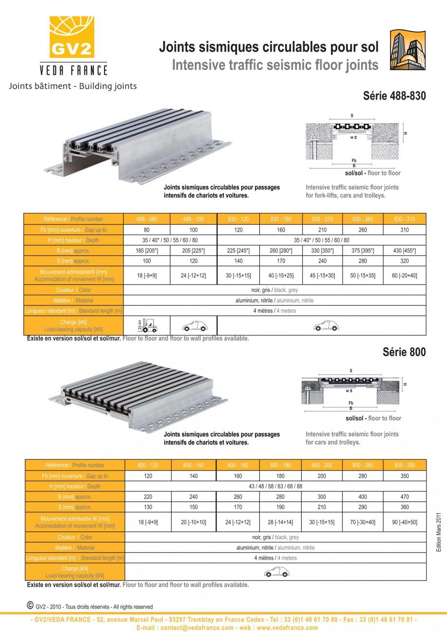 Pagina 6 - Profile de dilatatie metalice cu insertie flexibila pentru pardoseli VEDA Floor expansion...