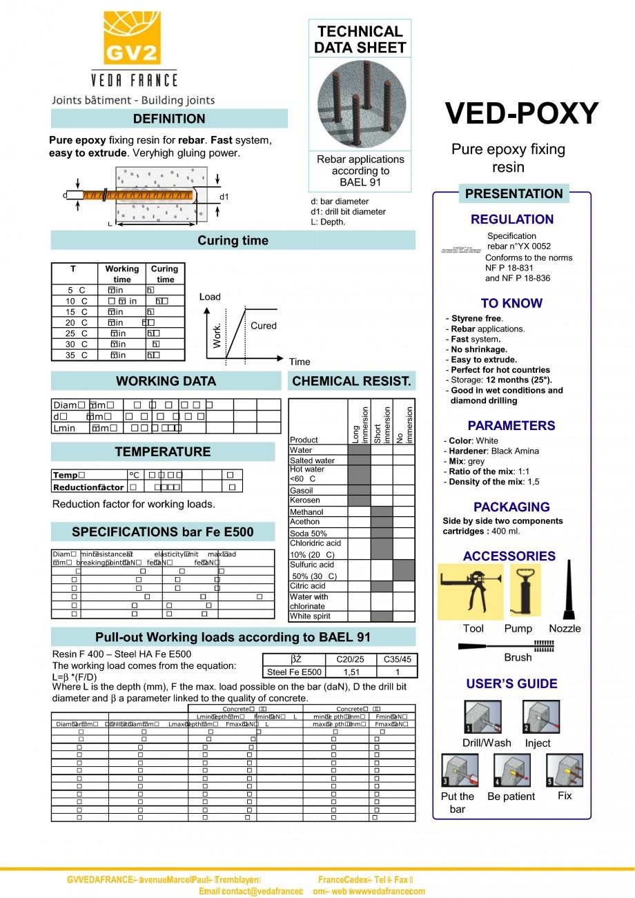 Pagina 1 - Ancore chimice pentru profile de dilatatie VEDA Accesories Accesorii Romana TECHNICAL...