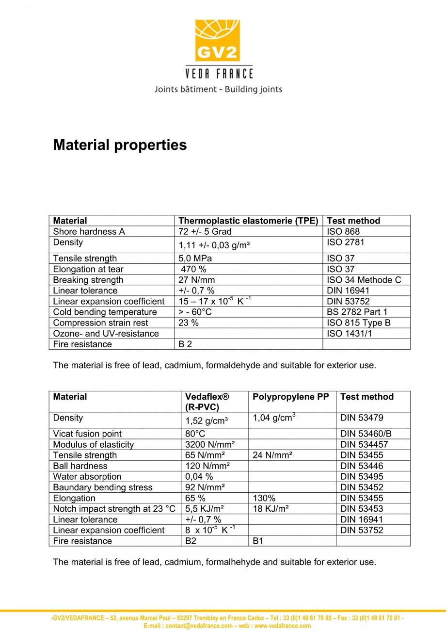Pagina 2 - Profile de dilatatie - materiale VEDA Fisa tehnica Engleza  ISO R 527-2 ISO R 527-2 DIN...
