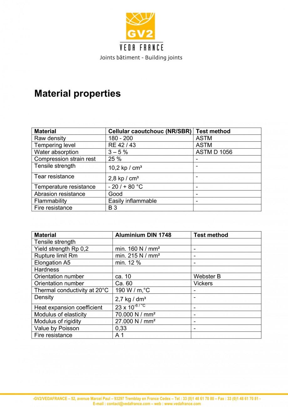 Pagina 3 - Profile de dilatatie - materiale VEDA Fisa tehnica Engleza terial Density Vicat fusion...