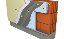 Termosisteme cu polistiren expandat   Permeabilitatea superioara se poate obtine acum foarte usor prin utilizarea sistemului termoizolantweber.therm clima.Datorita gaurilor conice din polistiren acest sistem pentru termoizolatie exterioara permite obtinerea uneipermeabilitati uniforme de pana la 6 ori mai mare decat in cazul placilor obisnuite de polistiren.Recomandat cu precadere pentru renovarea cladirilor vechi (case sau locuinte colective)weber.therm clasica fost creat pentru a maximiza raportul dintre investitiile initiale realizate si efectului de izolare termica obtinut.