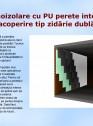 Termoizolare cu PU perete interior, acoperire tip zidarie dubla