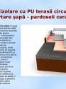 Termoizolare cu PU terasa circulabila, copertare sapa - pardoseli ceramice