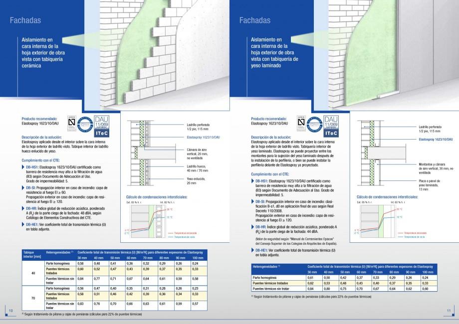 Pagina 6 - Termoizolatii poliuretan STRIKE CONS Fisa tehnica Spaniola ner condiciones de temperatura...