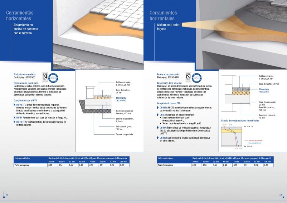 Pagina 12 - Termoizolatii poliuretan STRIKE CONS Fisa tehnica Spaniola 069 concedido por el ITeC...