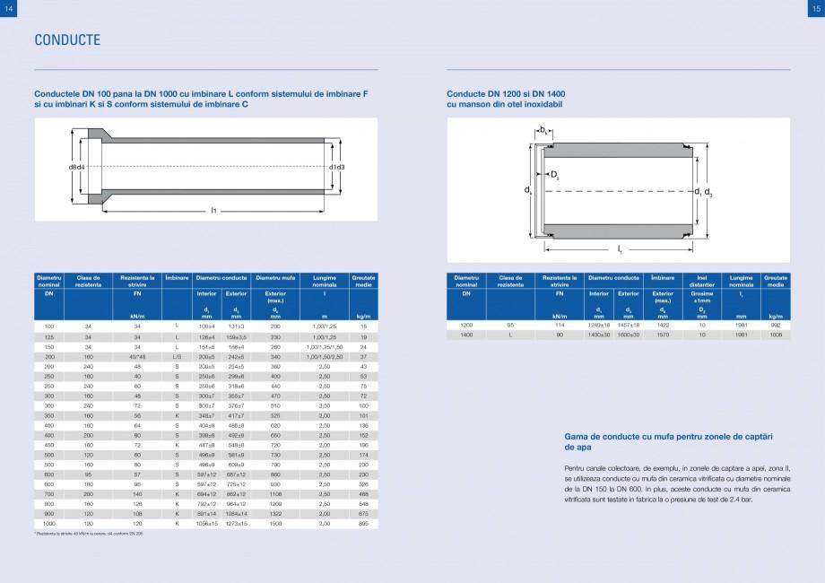 Catalog, brosura Sisteme de conducte de canalizare din ceramica vitrificata STEINZEUG KERAMO Tuburi ceramice HTI INTERNATIONAL ROMANIA ..... 0.25 Rezistenta la strivire conform dimensiunii nominale .................... 34 la 160 kN/m  ... - Pagina 7