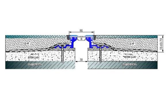 Profile dilatatie cu hidroizolatie ARFEN - Poza 3