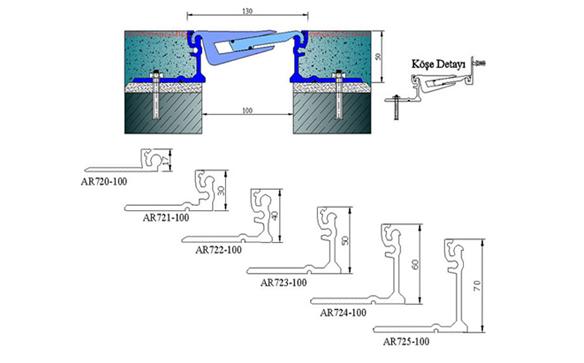 Profile pentru pardoseala pentru rost de 100 mm ARFEN - Poza 9