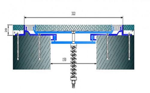 Profile pentru pardoseala pentru rost de 150 mm ARFEN - Poza 3
