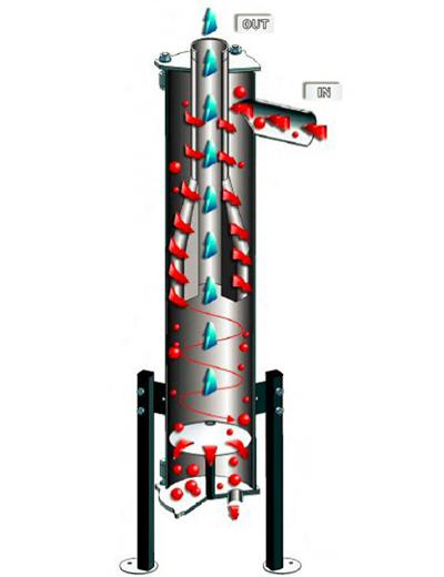 Filtre de apa pentru uz casnic si industrial NOBEL - Poza 14