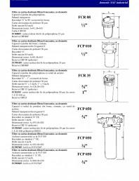 Filtre cu cartus pentru filtrarea mecanica