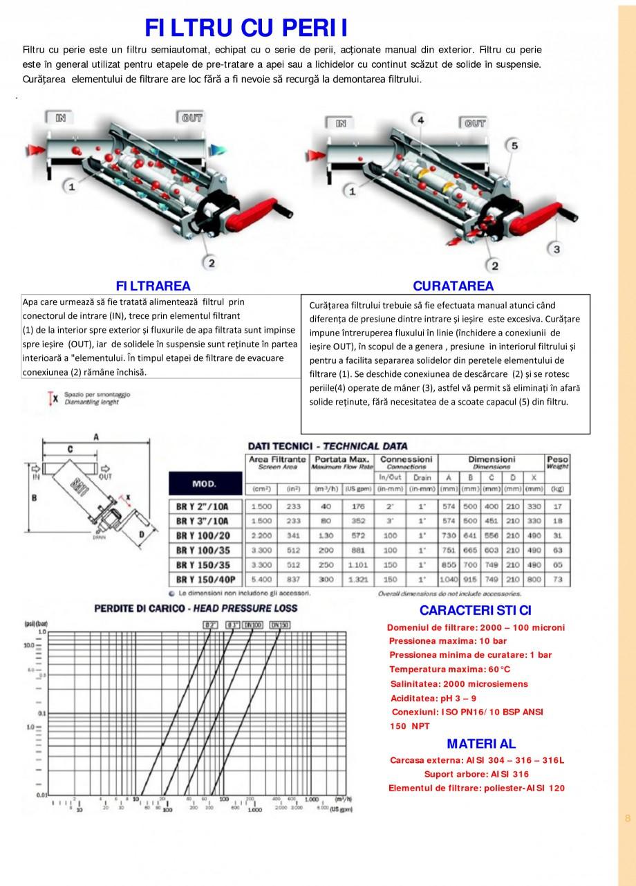 Pagina 8 - Filtre de apa pentru uz casnic si industrial NOBEL FTA 070, FTA 050 Fisa tehnica Romana  ...