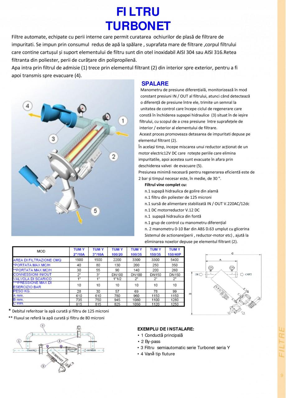 Pagina 9 - Filtre de apa pentru uz casnic si industrial NOBEL FTA 070, FTA 050 Fisa tehnica Romana i...