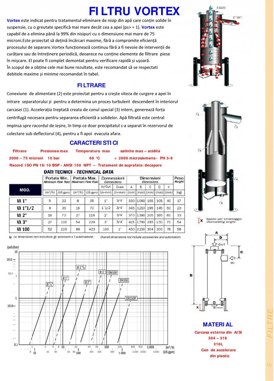 Pagina 10 - Filtre de apa pentru uz casnic si industrial NOBEL FTA 070, FTA 050 Fisa tehnica Romana ...