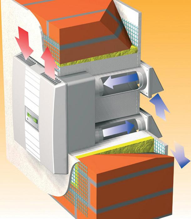 Sistem de ventilatie cu recuperare de caldura M WRG-S, M-WRG-K MELTEM - Poza 7
