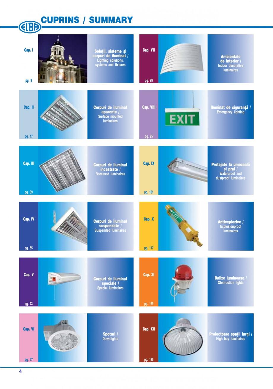 Pagina 7 - Catalog general de produse ELBA ELBA ECRAN CONTRAST, 3S2-TL-LED, 2S2-TL-LED, 3SC1-TL-LED,...