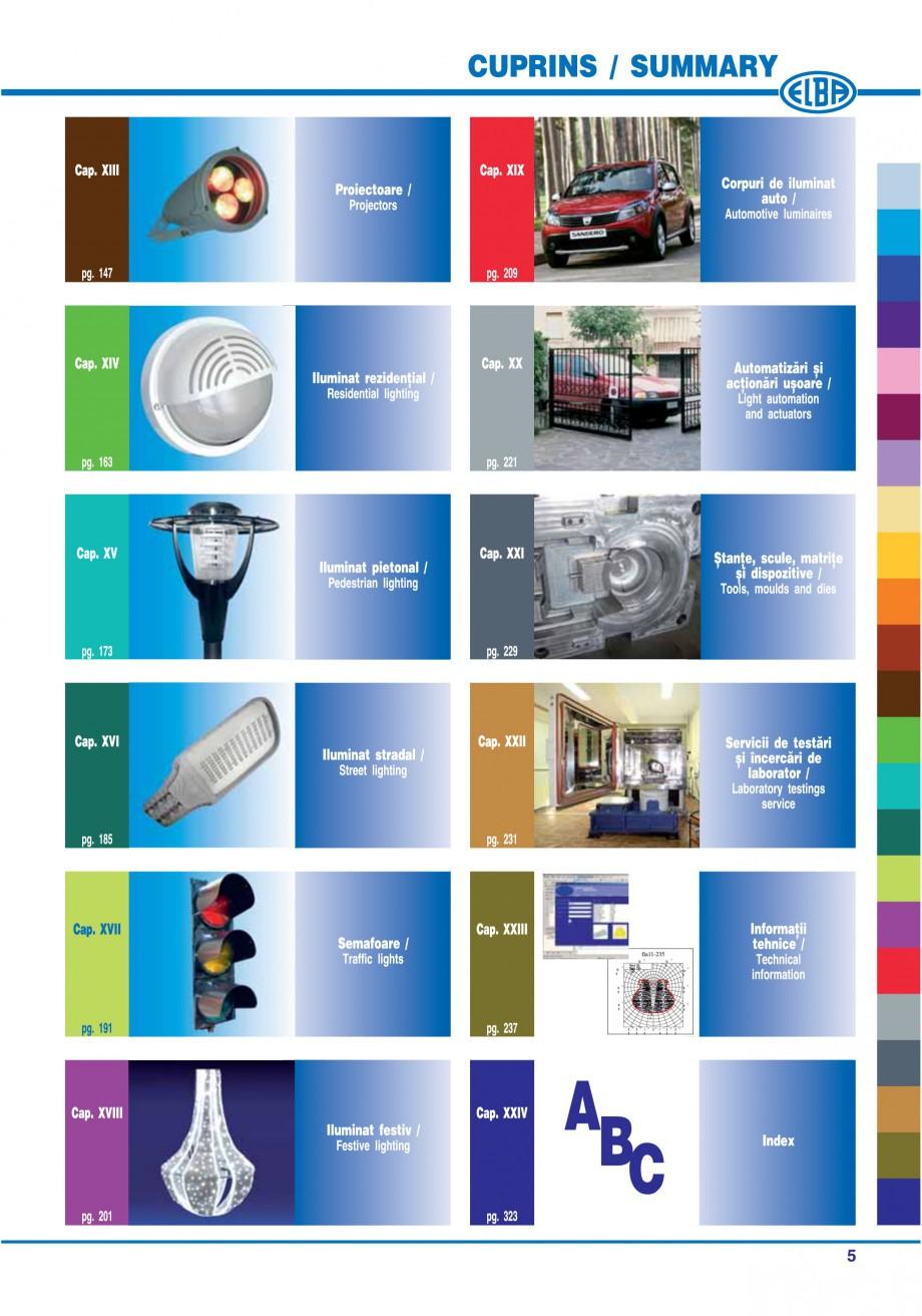 Pagina 8 - Catalog general de produse ELBA ELBA ECRAN CONTRAST, 3S2-TL-LED, 2S2-TL-LED, 3SC1-TL-LED,...